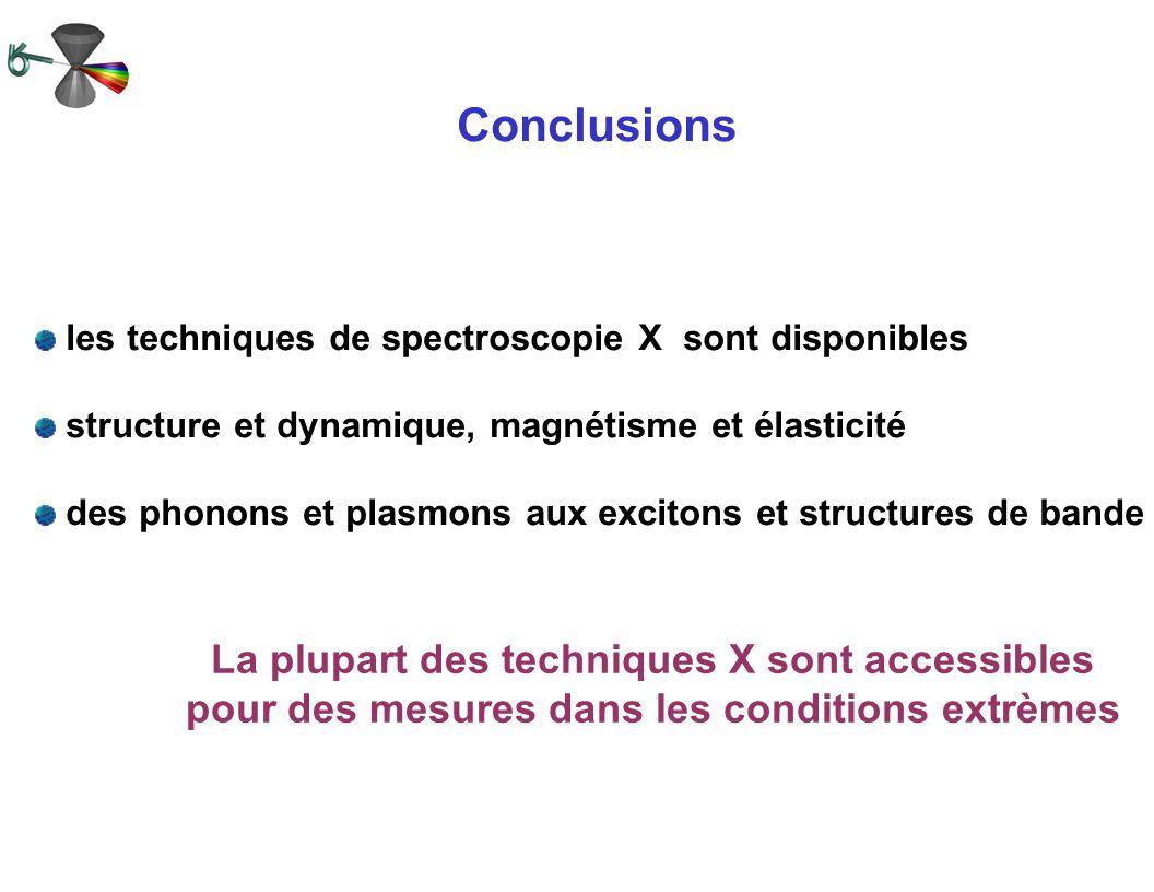 Conclusions La plupart des techniques X sont accessibles