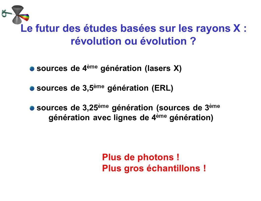 Le futur des études basées sur les rayons X :