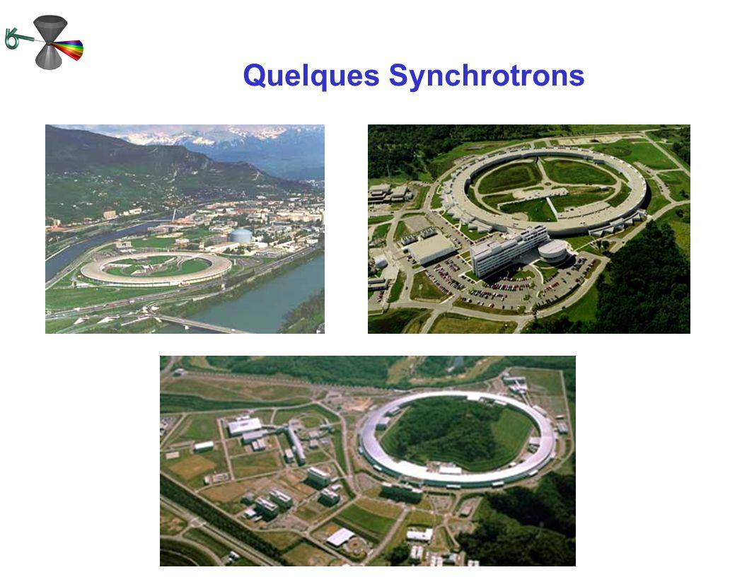 Quelques Synchrotrons