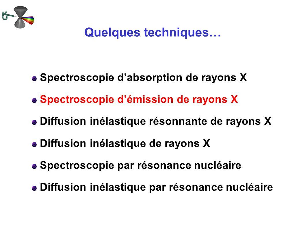 Quelques techniques… Spectroscopie d'absorption de rayons X