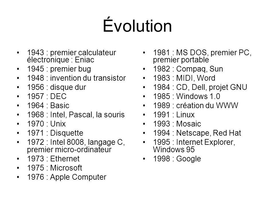 Évolution 1943 : premier calculateur électronique : Eniac