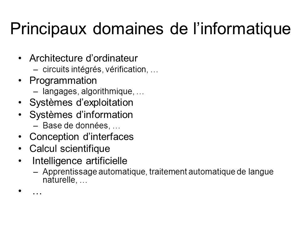 Principaux domaines de l'informatique