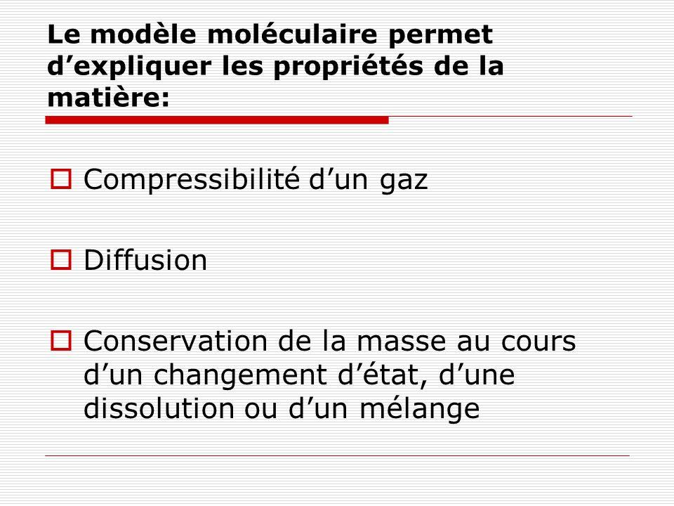 Le modèle moléculaire permet d'expliquer les propriétés de la matière: