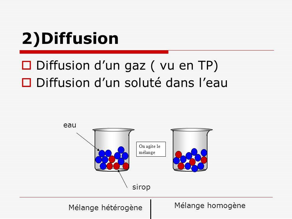 2)Diffusion Diffusion d'un gaz ( vu en TP)