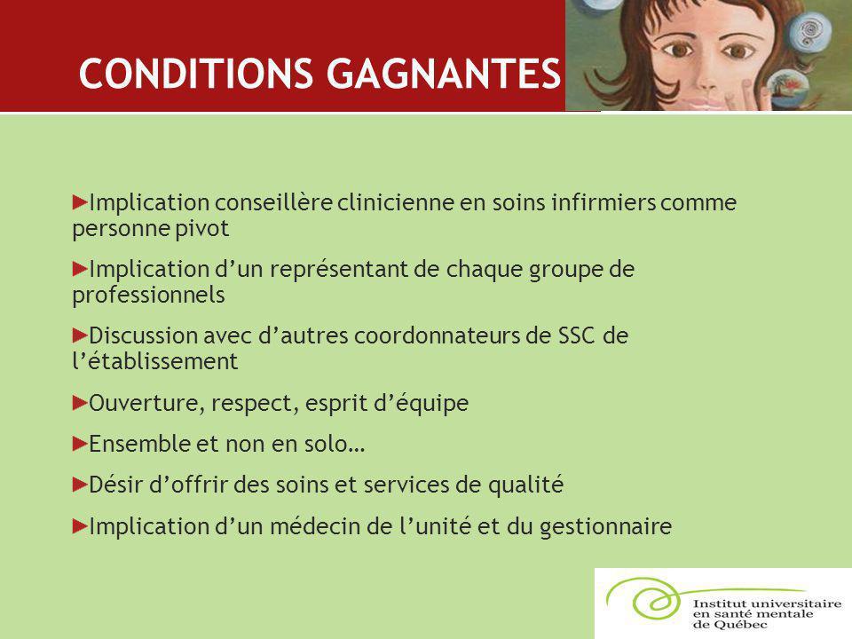 CONDITIONS GAGNANTES Implication conseillère clinicienne en soins infirmiers comme personne pivot.