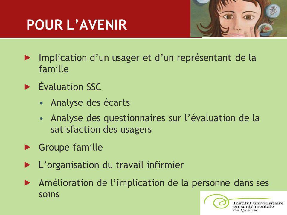 POUR L'AVENIR Implication d'un usager et d'un représentant de la famille. Évaluation SSC. Analyse des écarts.