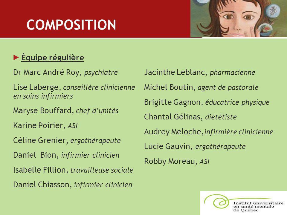 COMPOSITION Équipe régulière Dr Marc André Roy, psychiatre