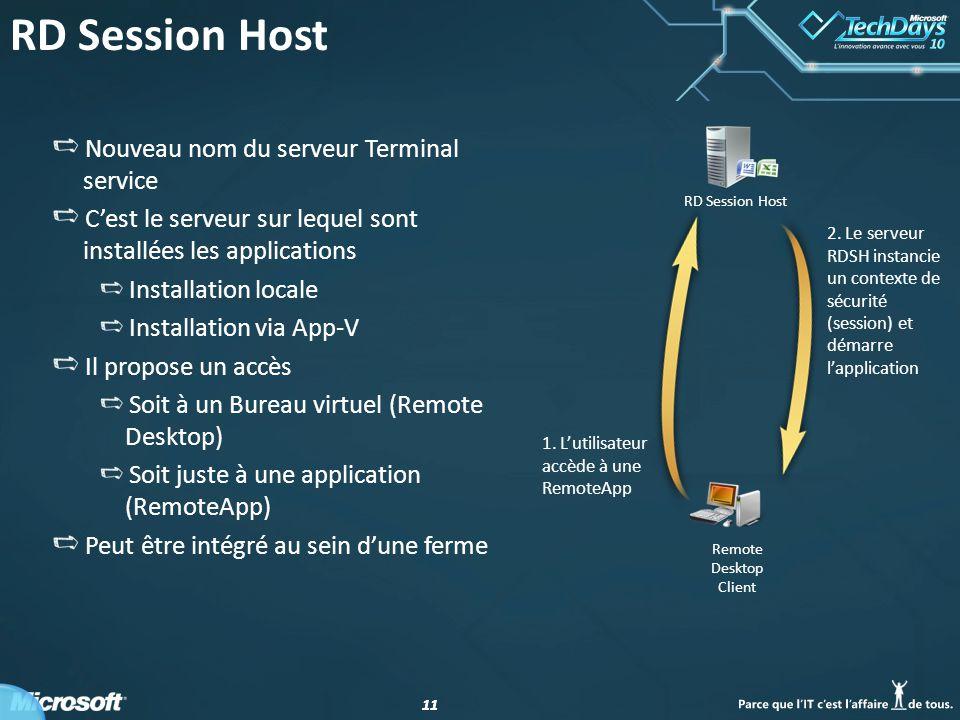 RD Session Host Nouveau nom du serveur Terminal service