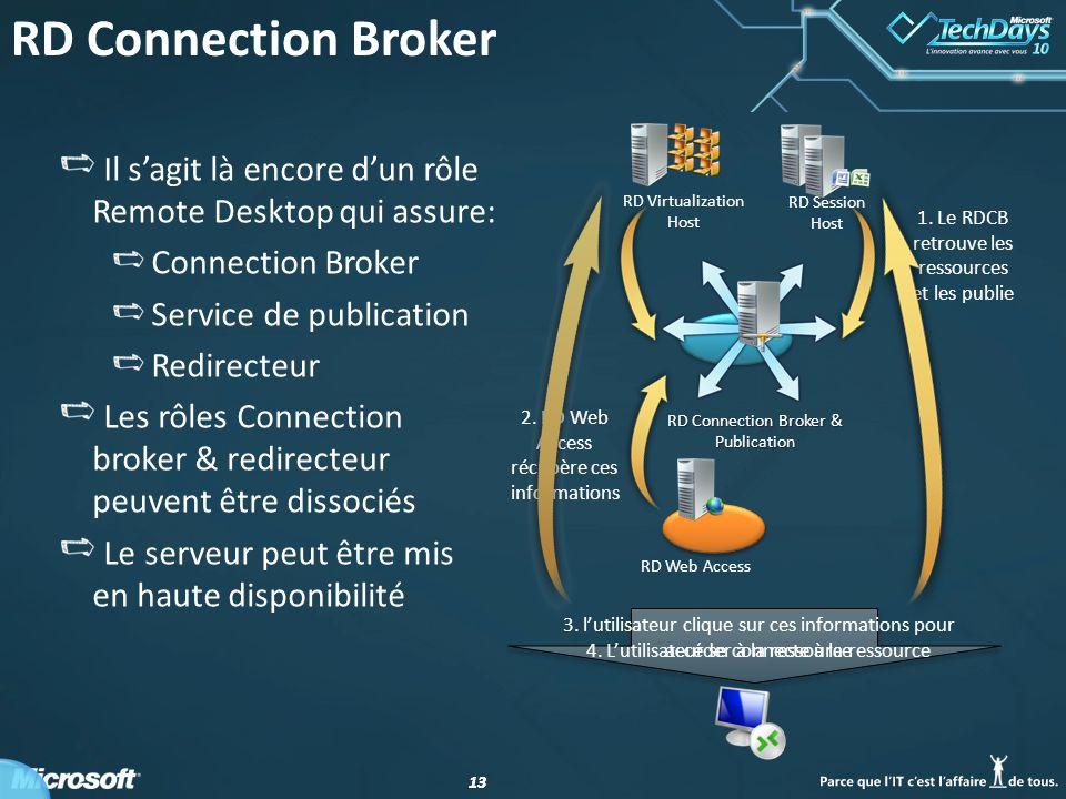 RD Connection Broker RD Virtualization Host. RD Session Host. Il s'agit là encore d'un rôle Remote Desktop qui assure: