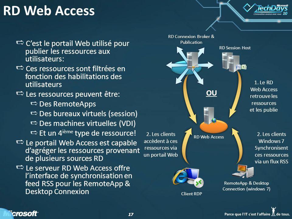 RD Web Access RD Connexion Broker & Publication. C'est le portail Web utilisé pour publier les ressources aux utilisateurs: