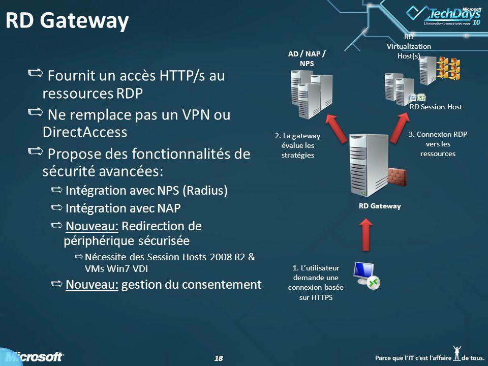 RD Gateway Fournit un accès HTTP/s au ressources RDP
