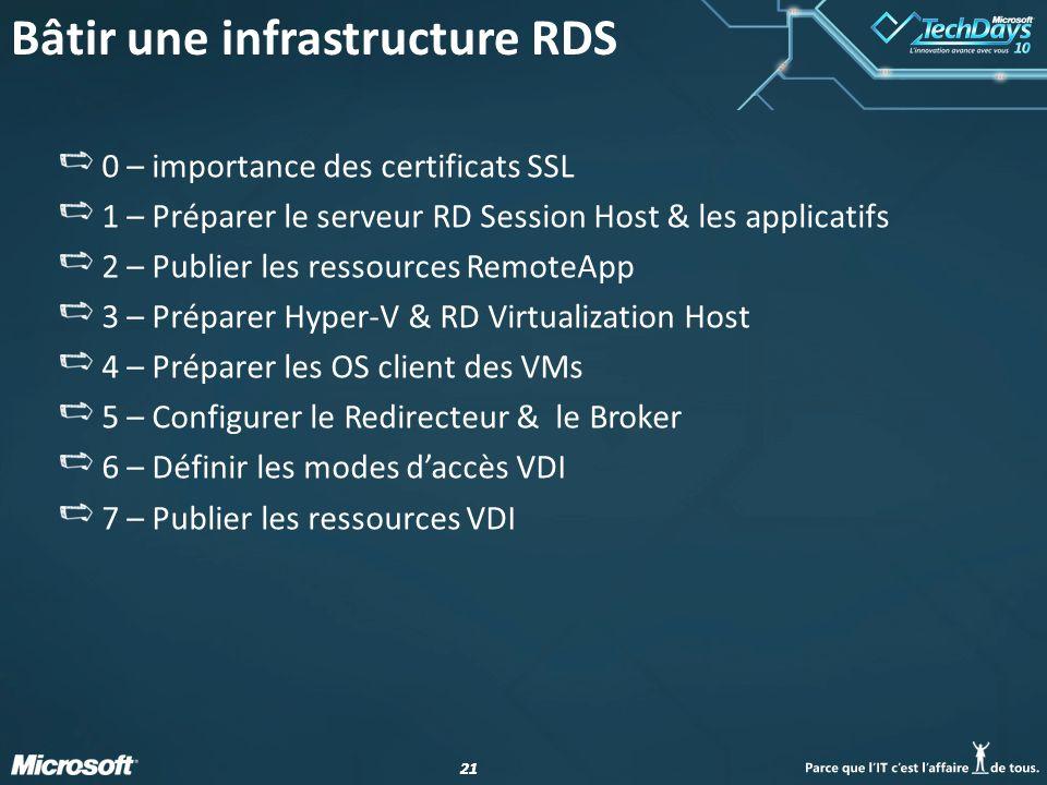 Bâtir une infrastructure RDS