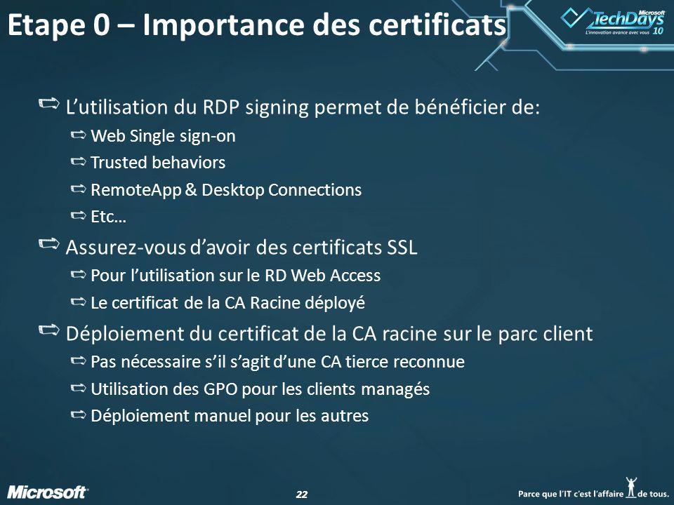 Etape 0 – Importance des certificats