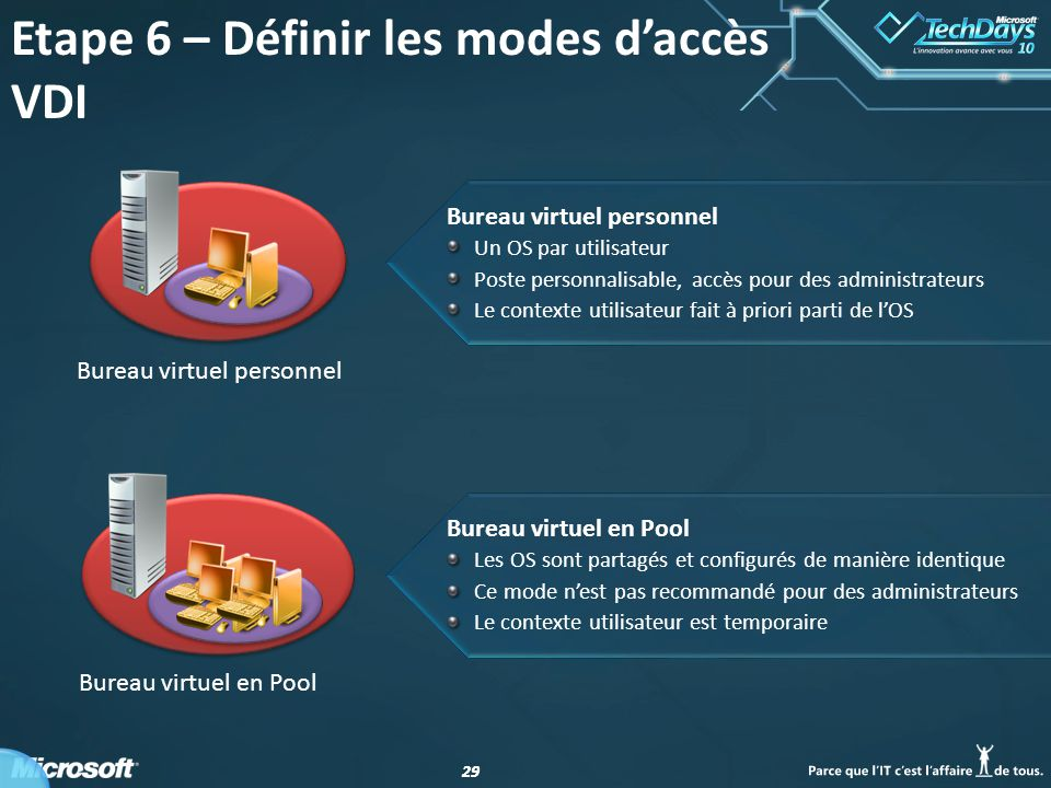 Etape 6 – Définir les modes d'accès VDI