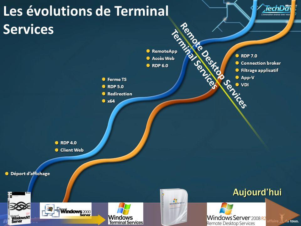 Les évolutions de Terminal Services