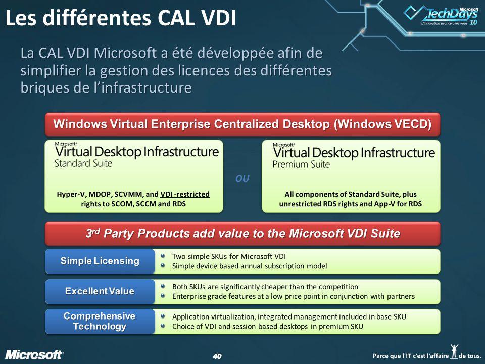 Les différentes CAL VDI