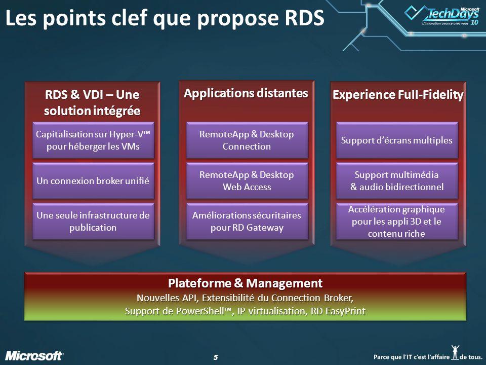 Les points clef que propose RDS