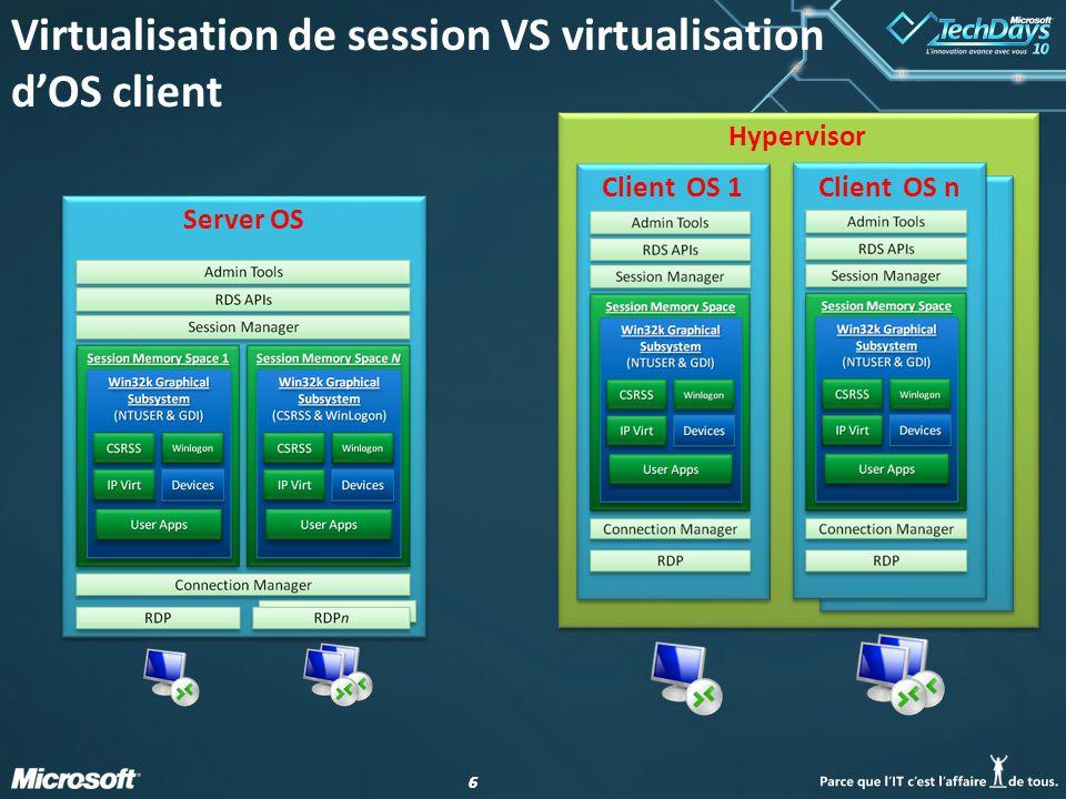 Virtualisation de session VS virtualisation d'OS client