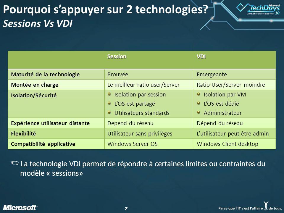 Pourquoi s'appuyer sur 2 technologies Sessions Vs VDI