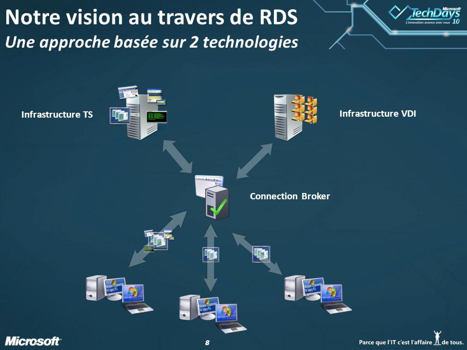 Notre vision au travers de RDS Une approche basée sur 2 technologies