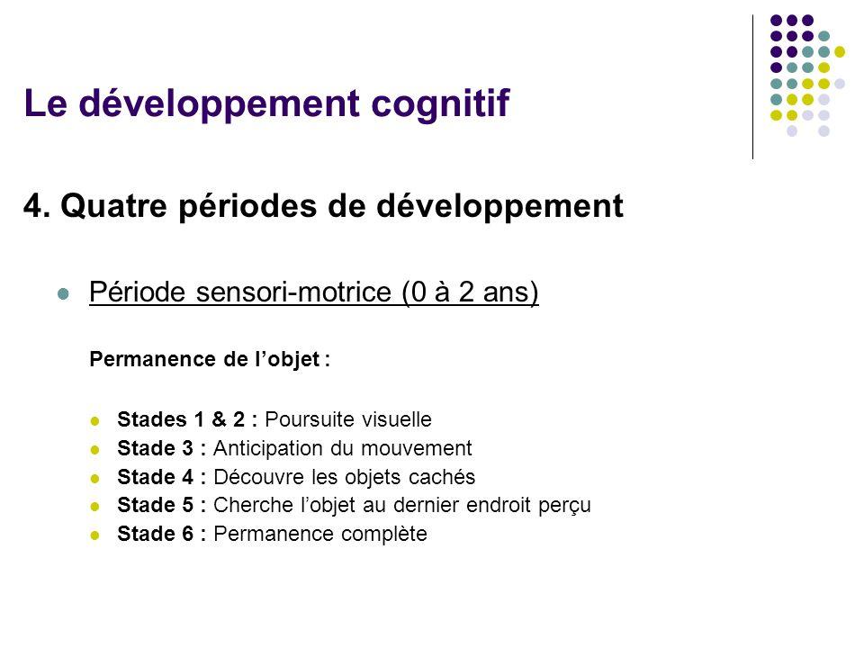 Le développement cognitif