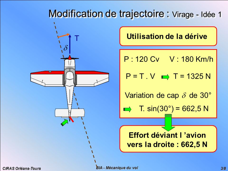 Modification de trajectoire : Virage - Idée 1