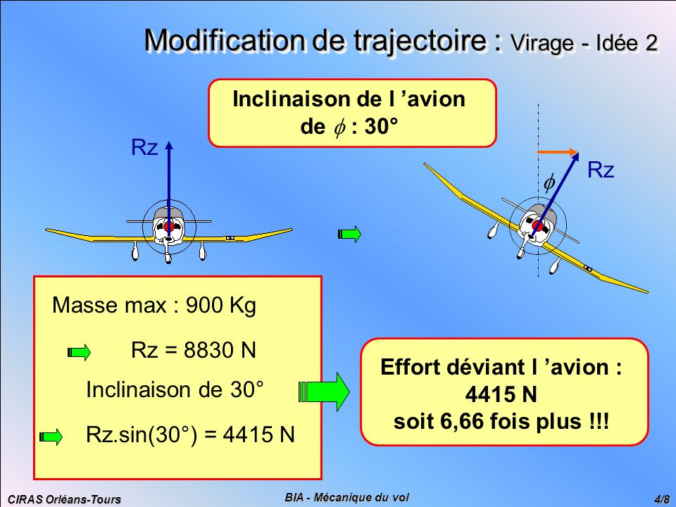 Modification de trajectoire : Virage - Idée 2