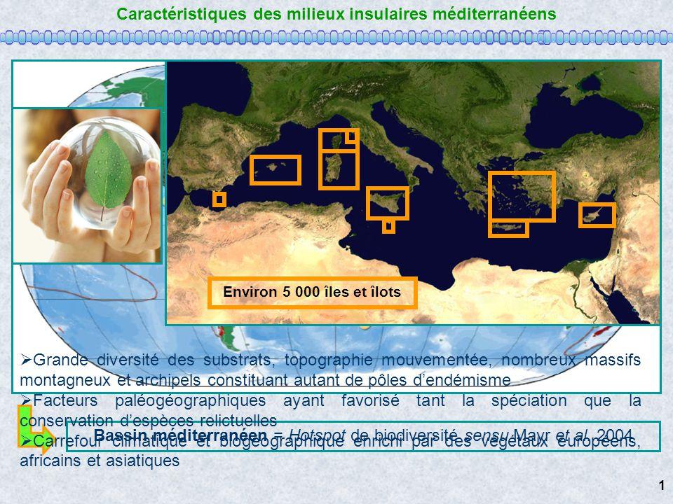 Caractéristiques des milieux insulaires méditerranéens