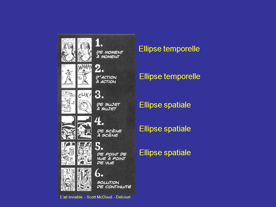Ellipse temporelle Ellipse temporelle Ellipse spatiale