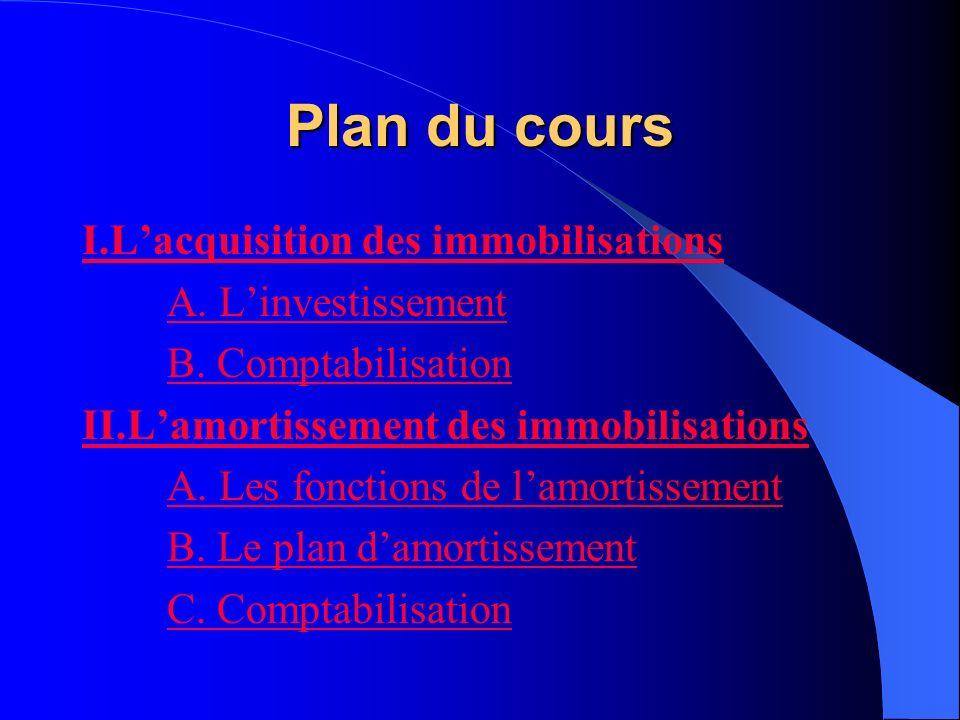 Plan du cours I.L'acquisition des immobilisations A. L'investissement