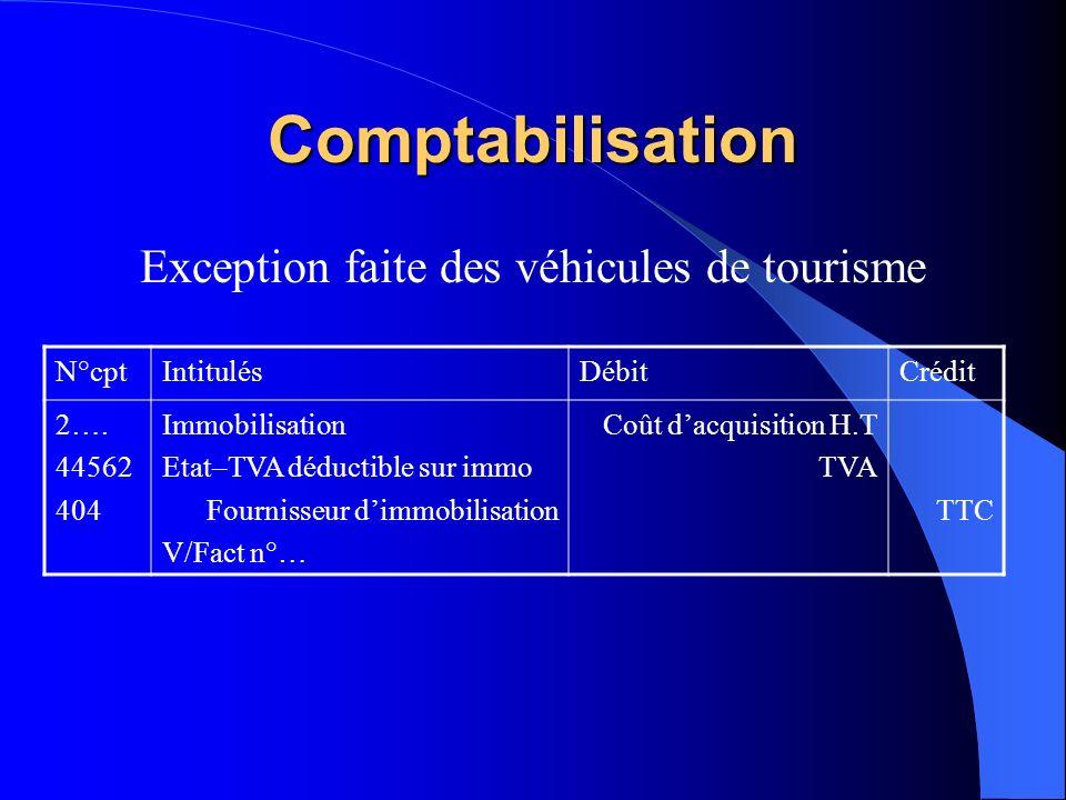 Exception faite des véhicules de tourisme