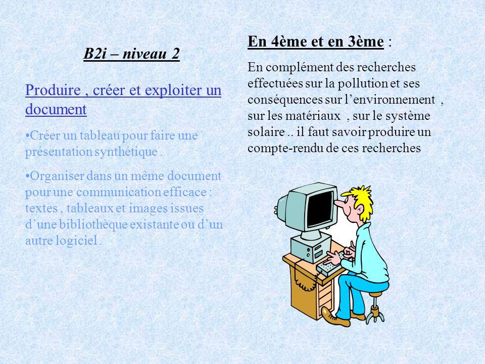 Produire , créer et exploiter un document