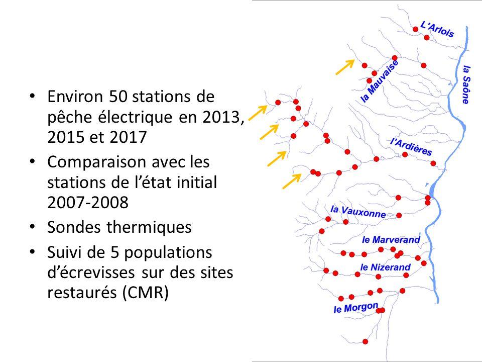 Environ 50 stations de pêche électrique en 2013, 2015 et 2017