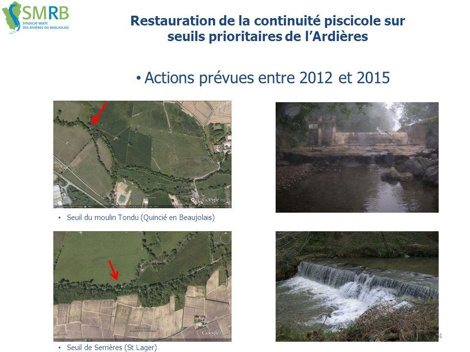 Actions prévues entre 2012 et 2015
