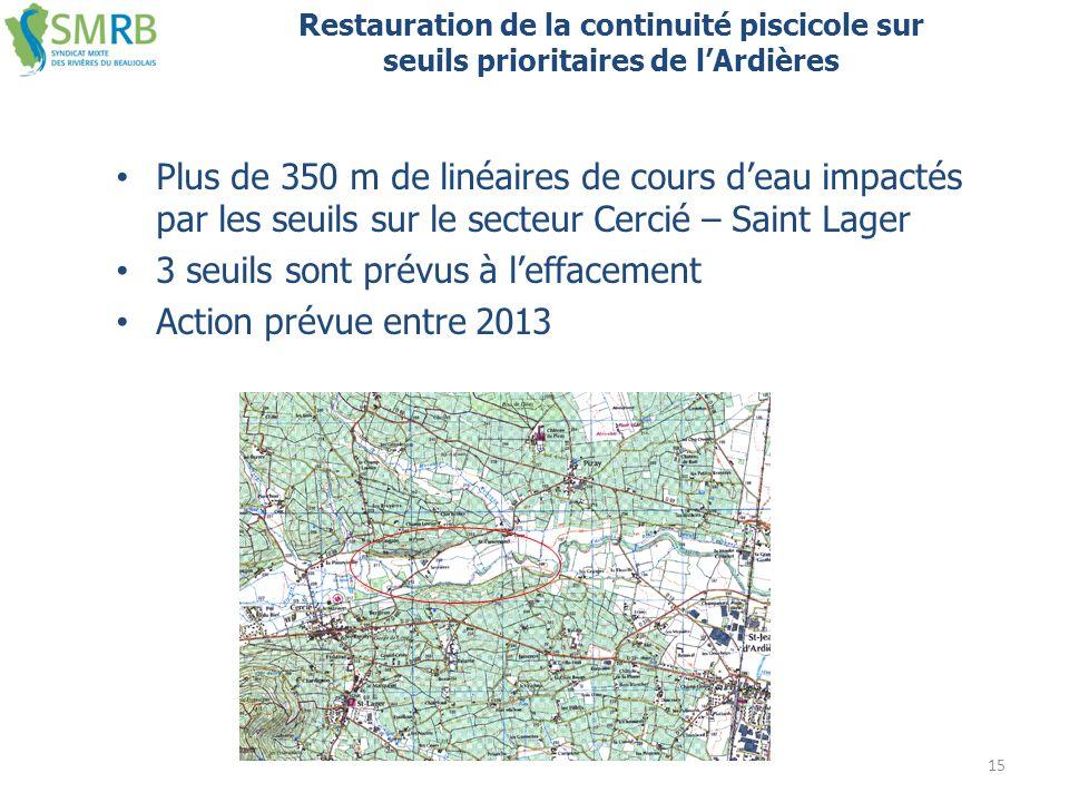 3 seuils sont prévus à l'effacement Action prévue entre 2013