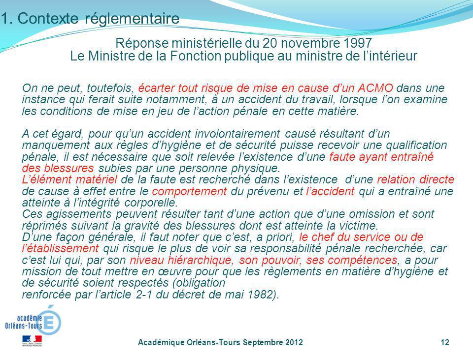 1. Contexte réglementaire