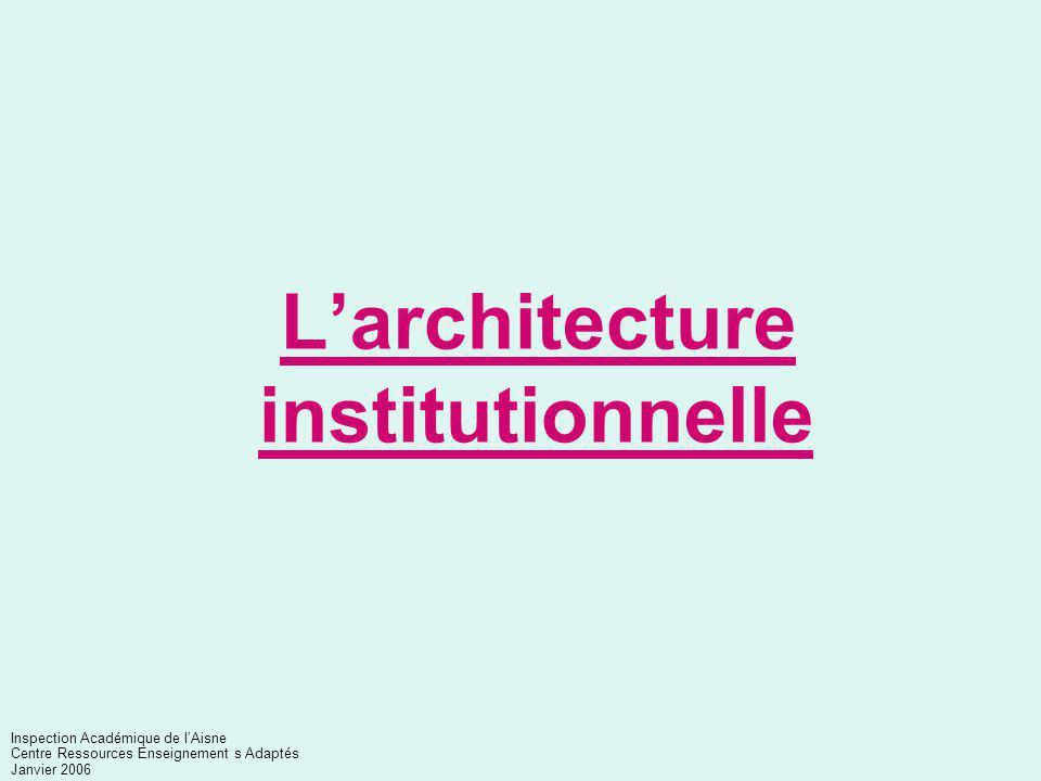 L'architecture institutionnelle