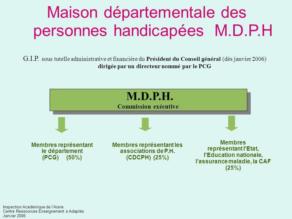 Maison départementale des personnes handicapées M.D.P.H