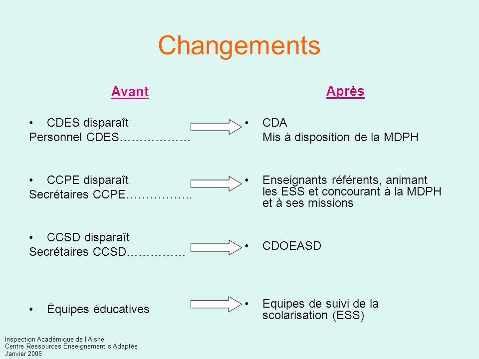 Changements Après Avant CDA CDES disparaît