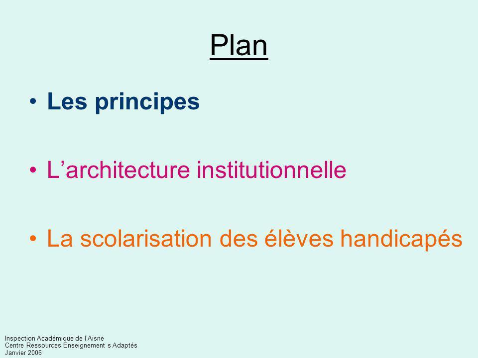 Plan Les principes L'architecture institutionnelle