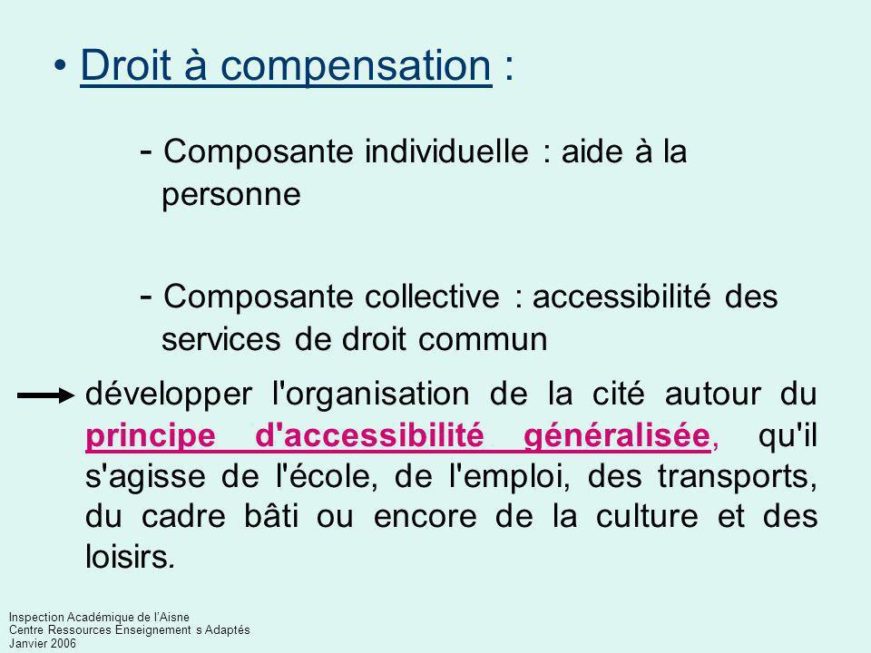 Droit à compensation : - Composante individuelle : aide à la personne