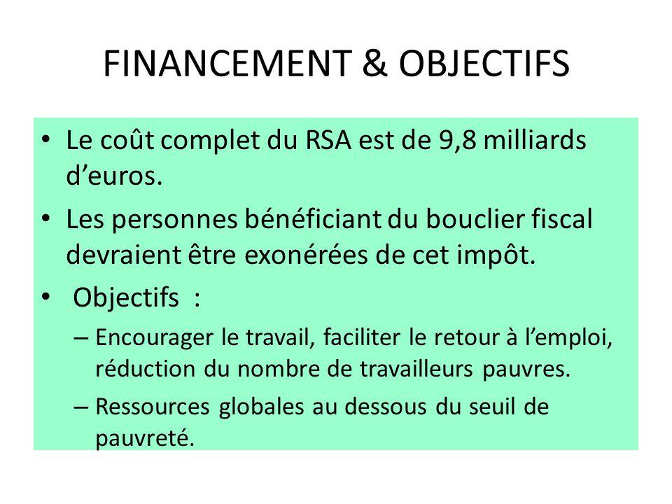 FINANCEMENT & OBJECTIFS