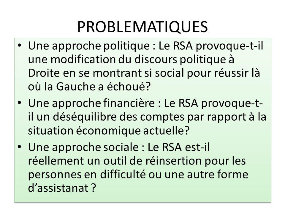 PROBLEMATIQUES