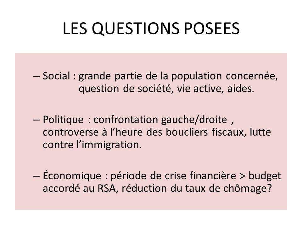 LES QUESTIONS POSEES Social : grande partie de la population concernée, question de société, vie active, aides.