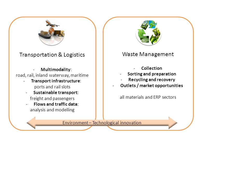 Transportation & Logistics Waste Management