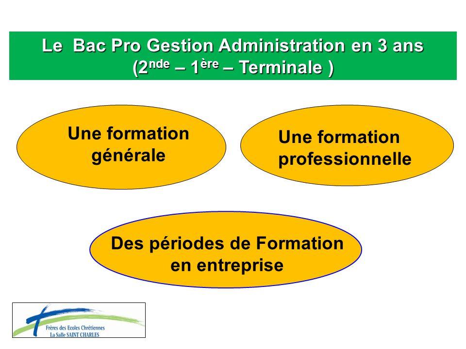 Le Bac Pro Gestion Administration en 3 ans (2nde – 1ère – Terminale )