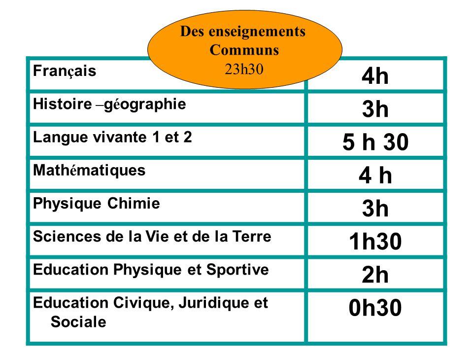 4h 3h 5 h 30 4 h 1h30 2h 0h30 Des enseignements Communs Français 23h30
