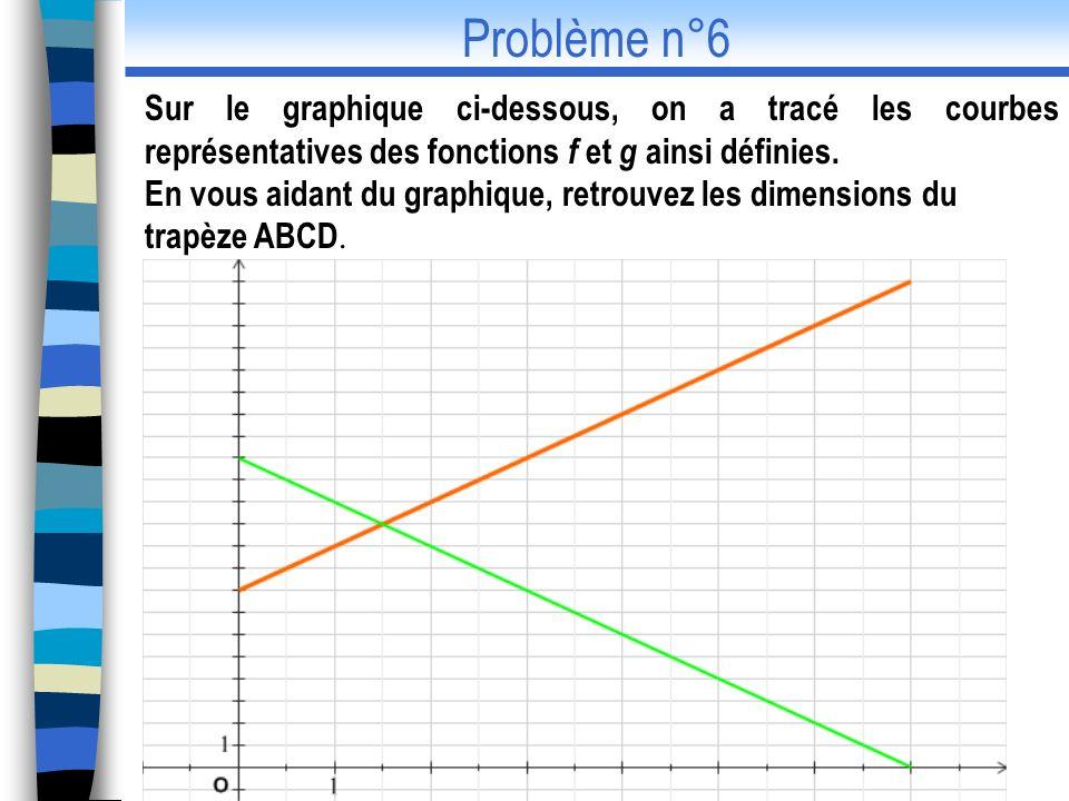 Problème n°6 Sur le graphique ci-dessous, on a tracé les courbes représentatives des fonctions f et g ainsi définies.