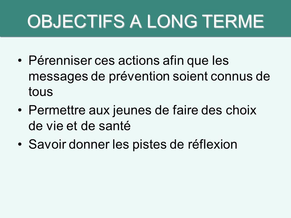 OBJECTIFS A LONG TERME Pérenniser ces actions afin que les messages de prévention soient connus de tous.