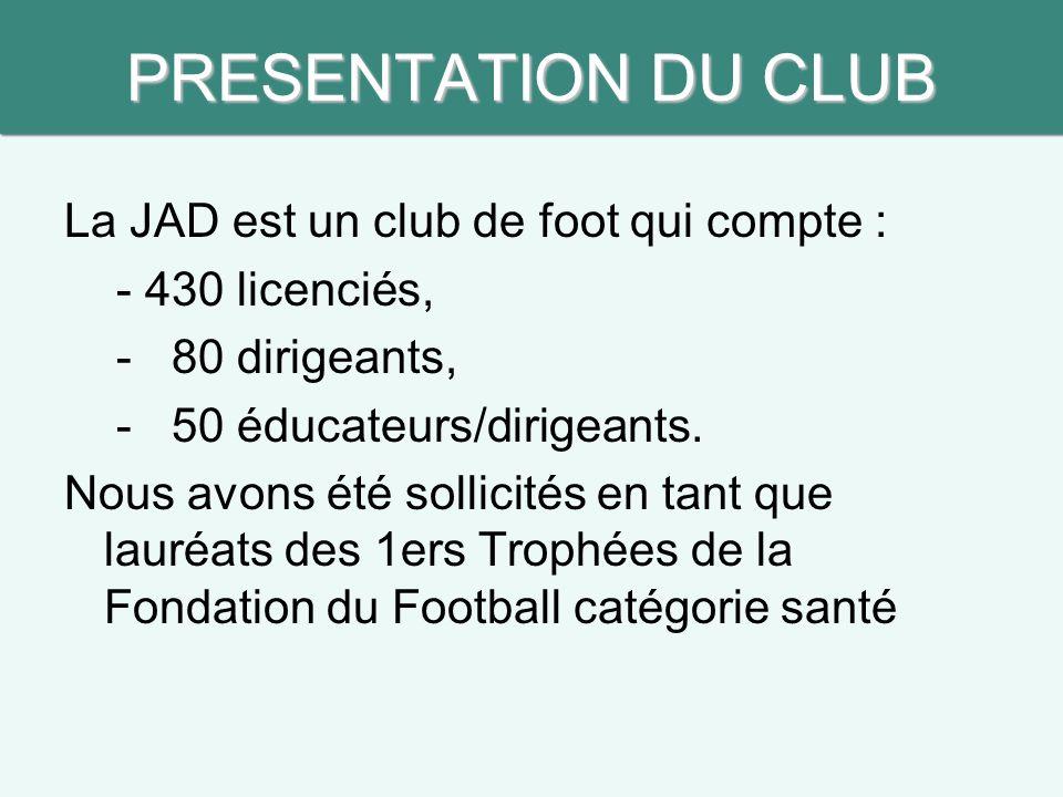 PRESENTATION DU CLUB La JAD est un club de foot qui compte :